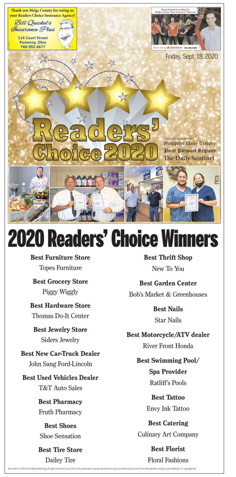 2020 Readers' Choice