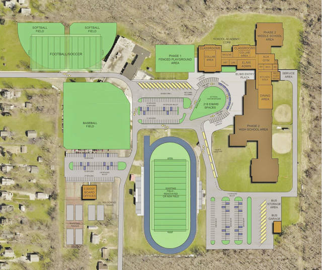 A conceptual site plan of a proposed PK-12 school building located near Oberlin High School.