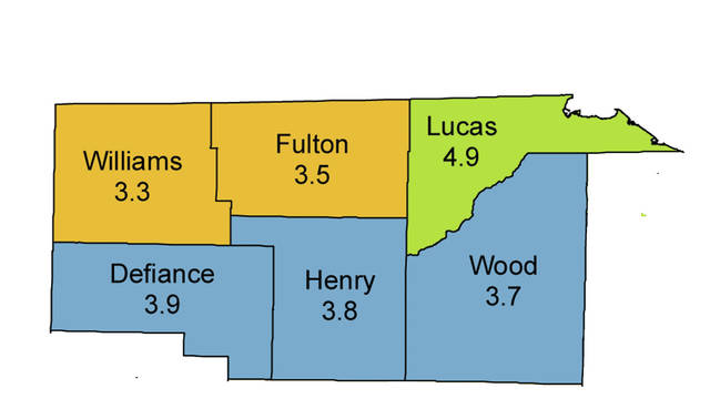 Most counties in the area had an unmployment rate below 4 percent in September.