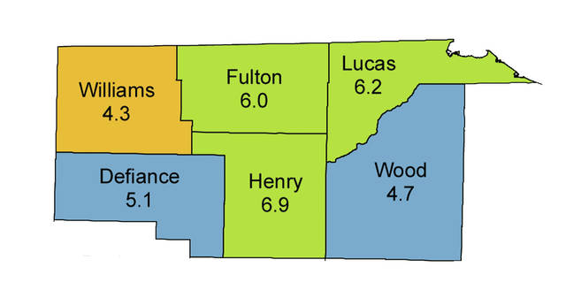 Unemployment increased throughout the area and the State of Ohio during January.