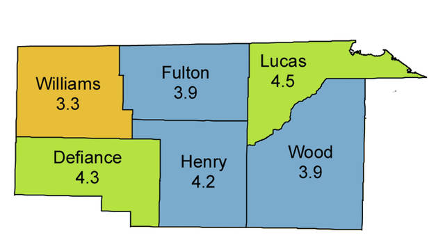 Fulton County's unemployment rate remained under 4% for the month of June.