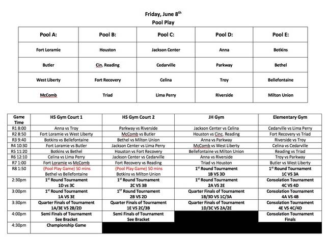 Fort Loramie shootout schedule for June 8.