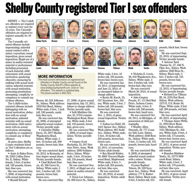Sex Offender List Down From 2012 - Sidney Daily News-7174