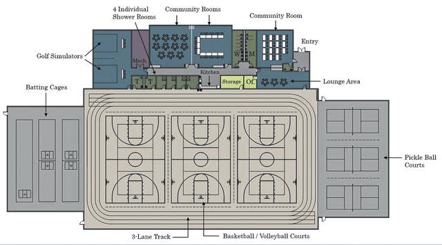 Minster Council considered plans for an almost $600,000 indoor community center at Wednesday night's meeting. A .25 mill earned income tax, which would appear on the November ballot, was proposed to build the community center.