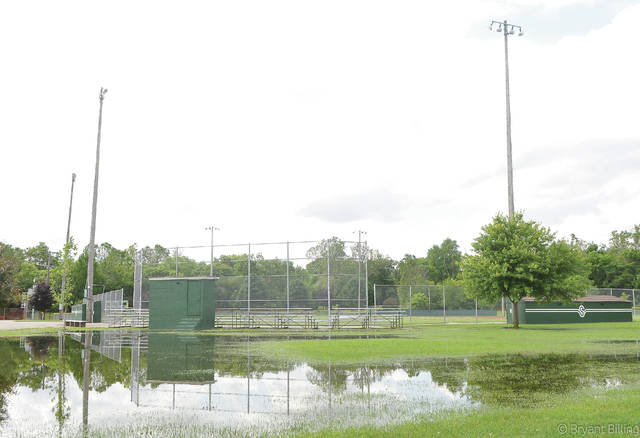 The rain that covered the area for much of the weekend finally quit on Tuesday afternoon in time for Sidney Post 217's Western Ohio League game against Piqua Post 184 — but its effect caused the game to be postponed. Extensive flooding in Custenborder Field, as shown here on Tuesday, forced the game to be canceled. Aside from the seniors teams playing, the junior squads were scheduled to play at 5 p.m. There was extensive flooding in the left and center field. Some youth fields at Custenborder Park were completely flooded.