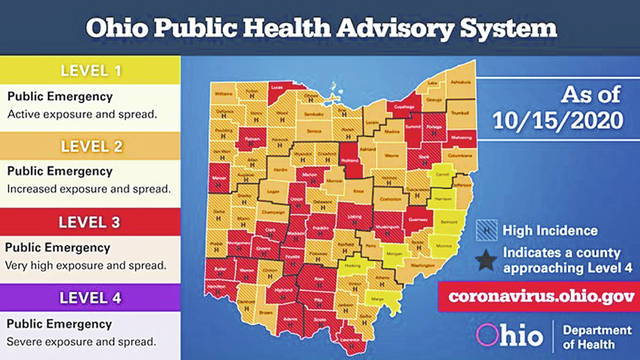 Total Number of COVID-19 Cases in Marshall County Now Over 1200