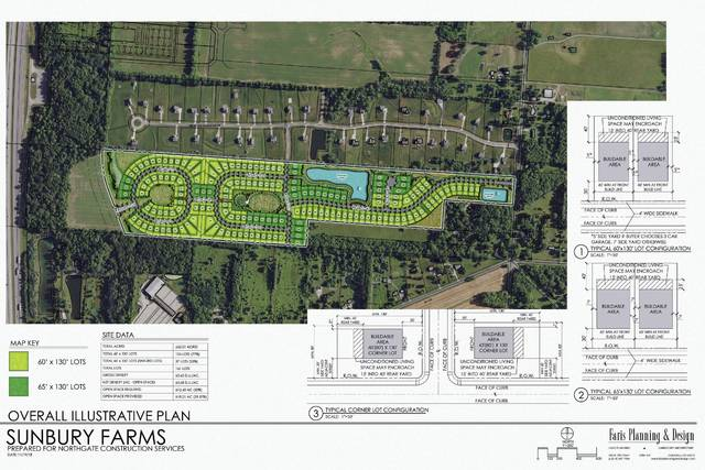 The Sunbury Farms Illustrative Plan