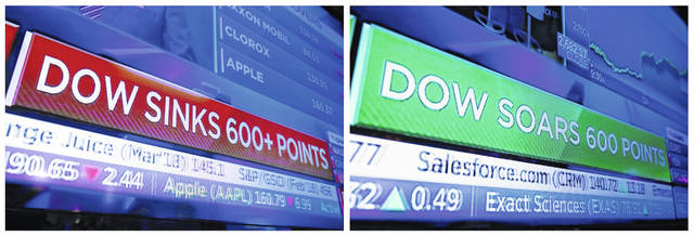 This combination photo shows a television screen on the floor of the New York Stock Exchange with a headline for the Dow Jones industrial average on Feb. 2, left, and another on Nov. 28. No matter which way the stock market goes in 2019, and Wall Street has ample arguments for either direction, expect it to be another gut-wrenching ride.