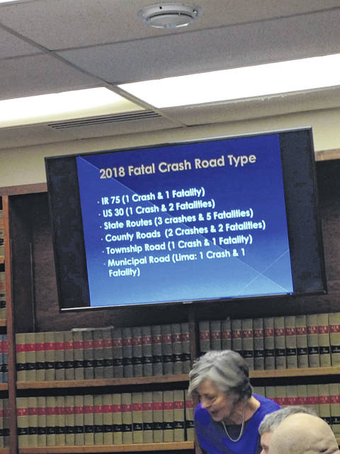 Allen County Coroner John Meyer released the 2018 Allen County Fatal Crash Summary Report Friday, revealing that there were nine fatal crashes and 12 related fatalities.