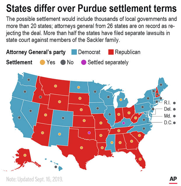 Updates settlement responses; map shows state party and decision over Purdue settlement terms; 2c x 3 inches; 96.3 mm x 76 mm;