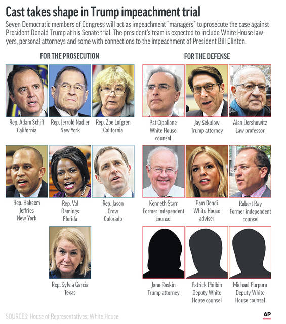 Graphic shows people selected to prosecute and defend impeachment case against President Donald Trump;