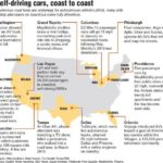 Test shows promise of self-driving cars for transit