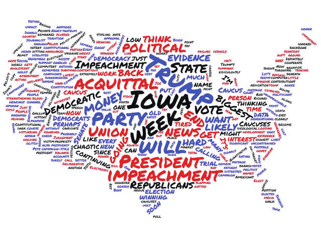 """The above word map was created from current participant responses when asked """"What was the biggest political news this week?"""""""