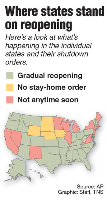 Map of states that are reopening.