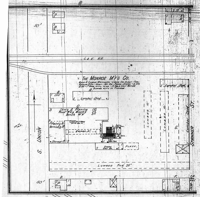 A Sanborn fire insurance map of the structure, dated 1893, showed the combustibles and layout of structures, as a way for insurers to gauge risk, and they are a good resource for historians.