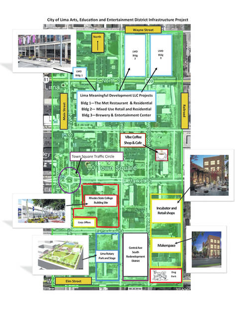 As part of its federal grant application, the City of Lima included an overhead map of all the major projects currently ongoing in the downtown area just east of Main Street.