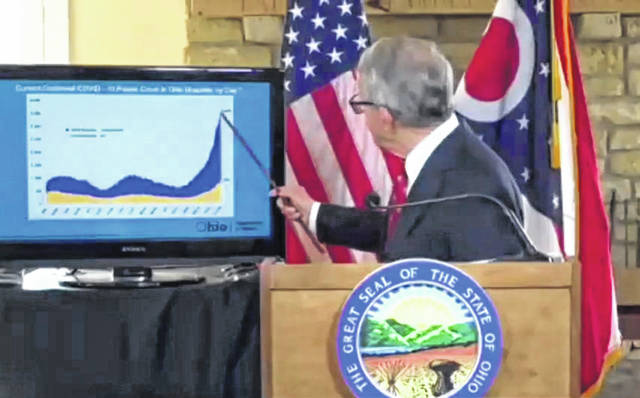 Ohio Gov. Mike DeWine points at a chart showing the number of new cases of COVID-19 during his briefing Tuesday, when he announced a 21-day curfew on retail businesses.