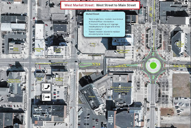 A single-lane roundabout going through the intersection of Main and Market streets in downtown Lima is part of a proposed safety project there.