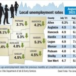 Jobless rates down in nine-county area