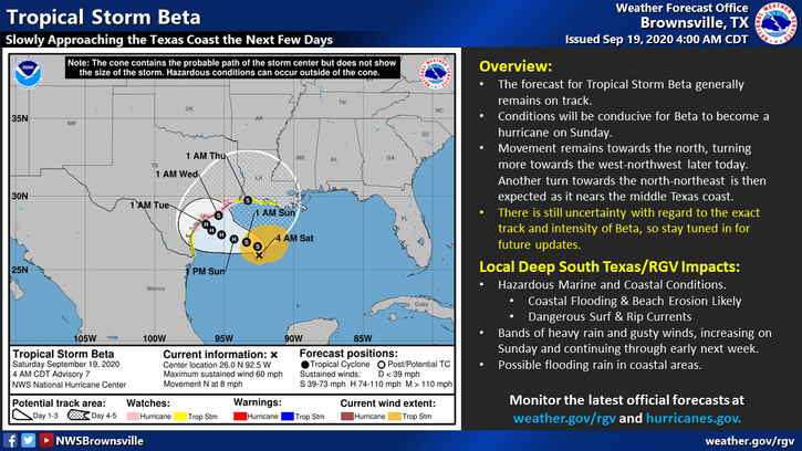 TS Wilfred forms in Atlantic, next named storm will be Alpha